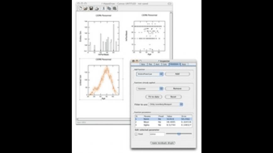 HippoDraw for Mac - review, screenshots