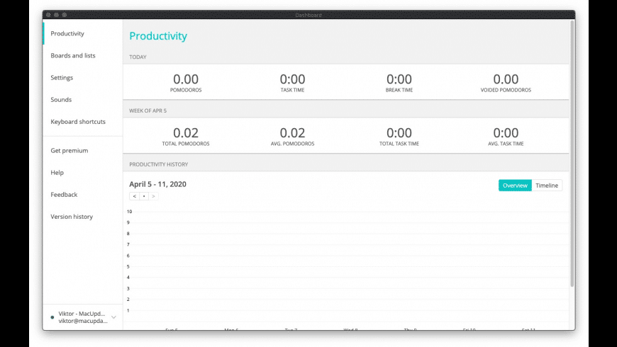 Pomello for Mac - review, screenshots