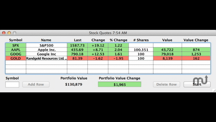 Stock Quotes for Mac - review, screenshots
