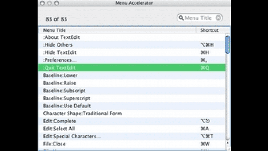 Menu Master for Mac - review, screenshots