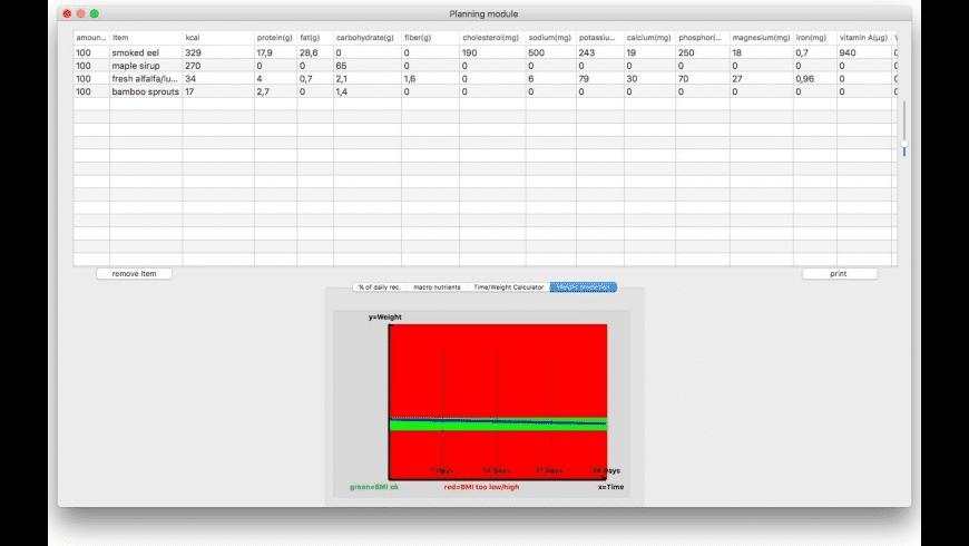 NutriWiz for Mac - review, screenshots