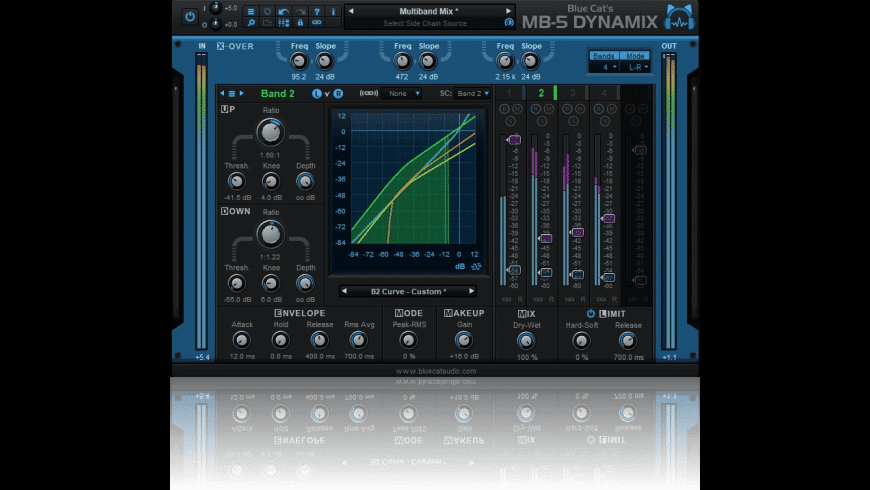 Blue Cat MB-5 Dynamix for Mac - review, screenshots