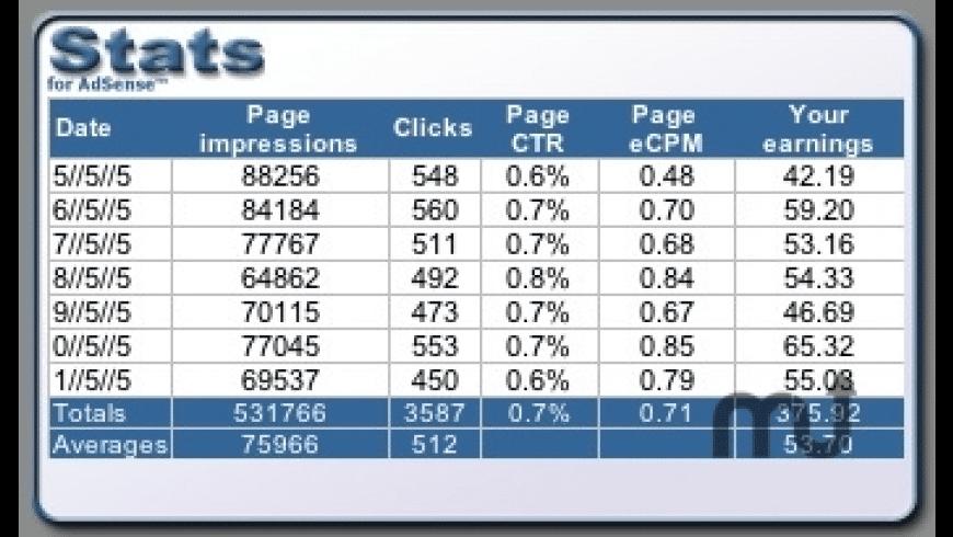 AdSense Widget for Mac - review, screenshots