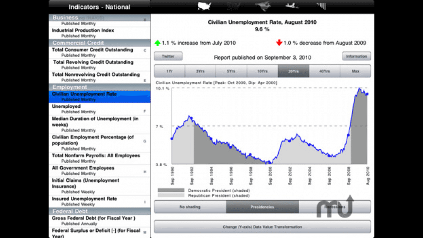Economy for iPad for Mac - review, screenshots