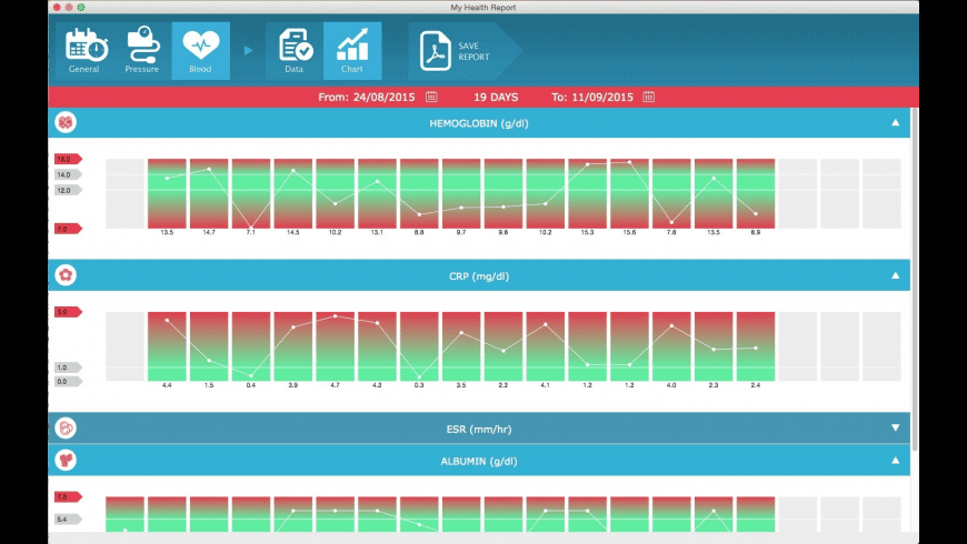 My Health Report for Mac - review, screenshots