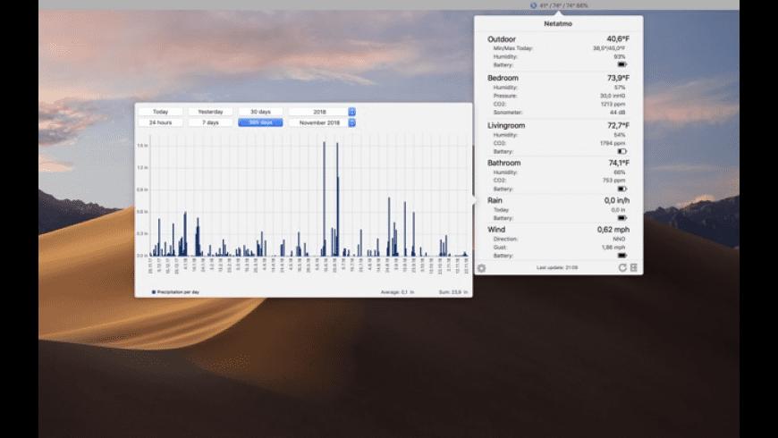 Netmo for Mac - review, screenshots