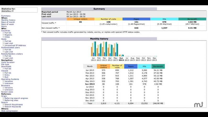 AWStats for Mac - review, screenshots
