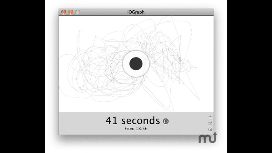 IOGraph for Mac - review, screenshots
