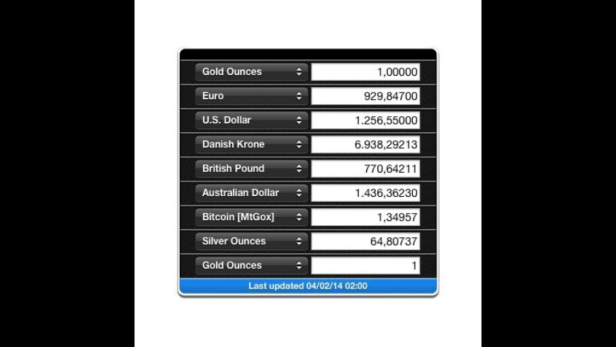 Currency Converter for Mac - review, screenshots
