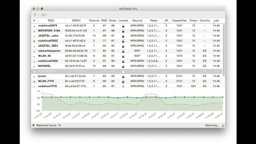 WiFi Radar Pro for Mac - review, screenshots