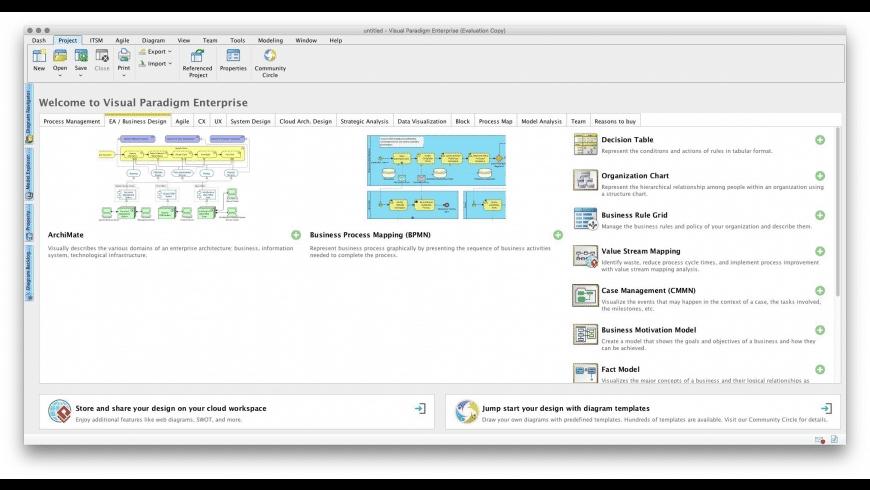 Visual Paradigm for Mac - review, screenshots