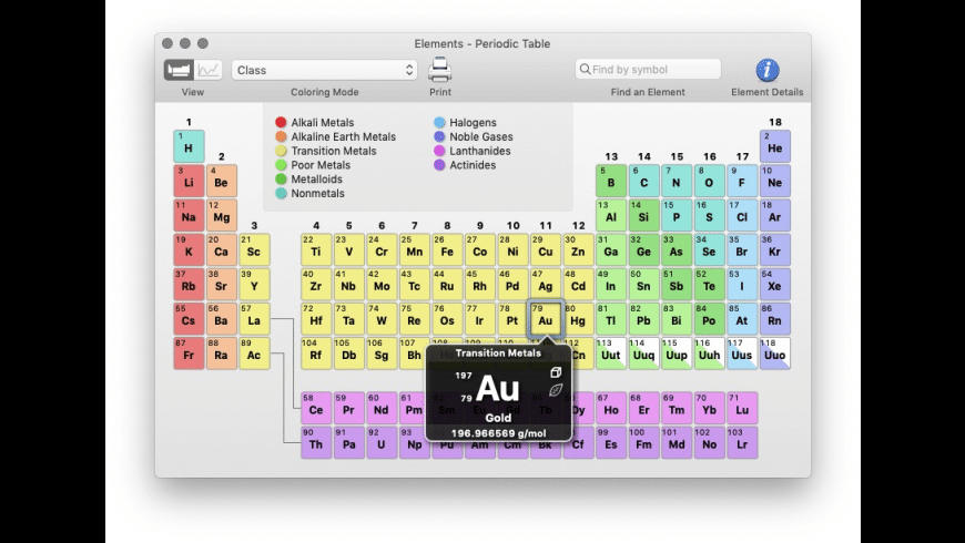 Elements for Mac - review, screenshots