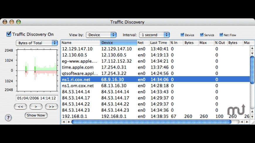 IPNetSentryX for Mac - review, screenshots