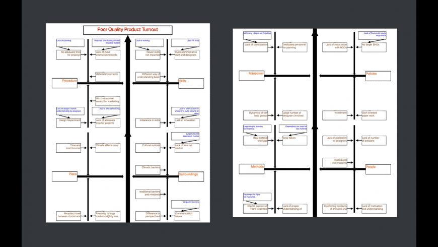 Ishikawa Diagram for Mac - review, screenshots