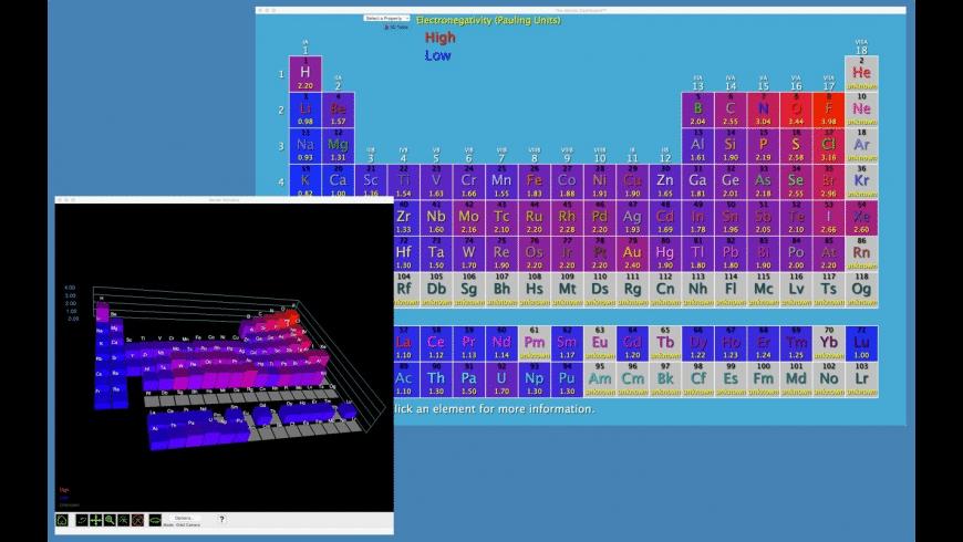 The Atomic Dashboard for Mac - review, screenshots