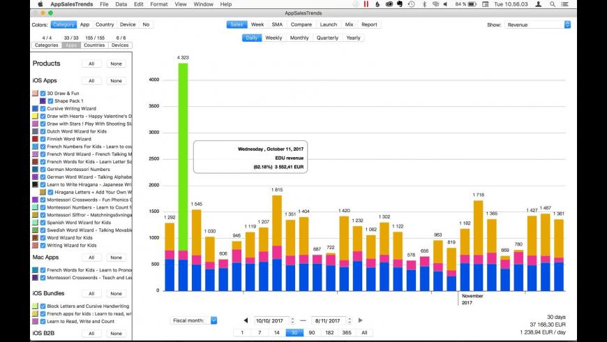 AppSalesTrends for Mac - review, screenshots