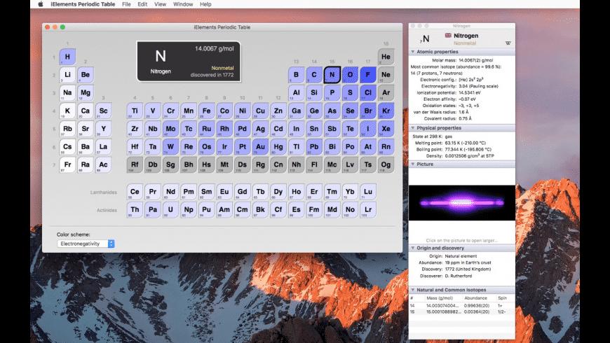 iElements for Mac - review, screenshots