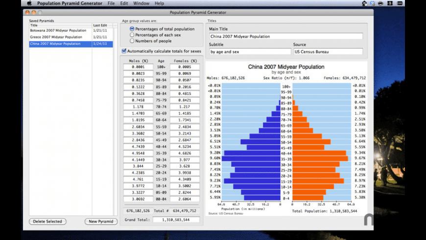 Population Pyramid Generator for Mac - review, screenshots