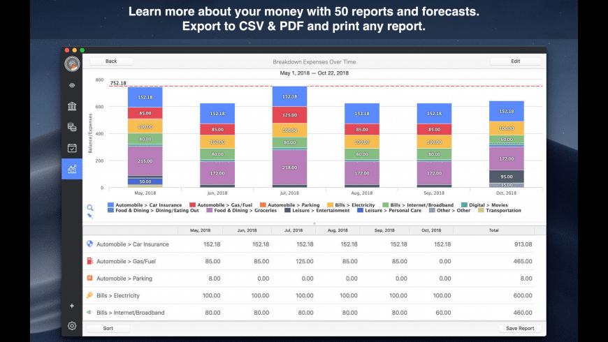 MoneyWiz for Mac - review, screenshots