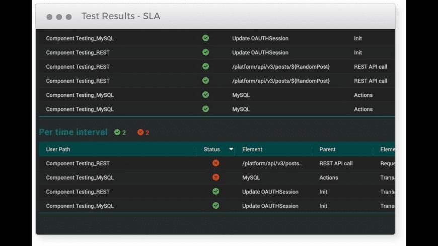 NeoLoad for Mac - review, screenshots