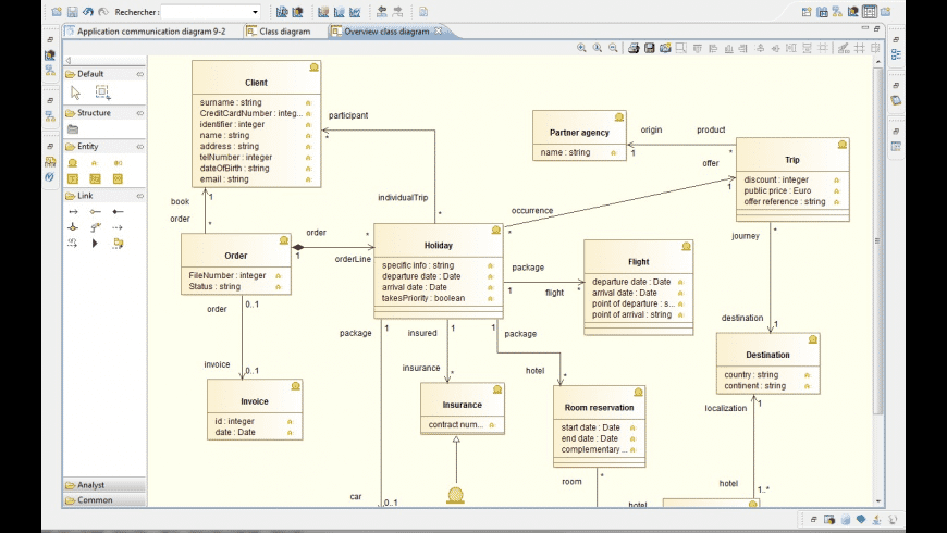 Modelio for Mac - review, screenshots