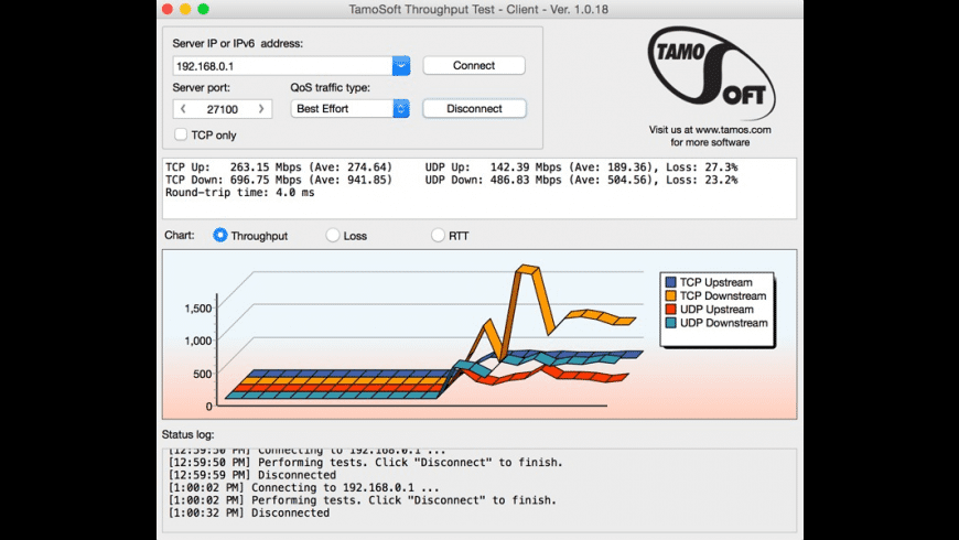 TamoSoft Throughput Test for Mac - review, screenshots