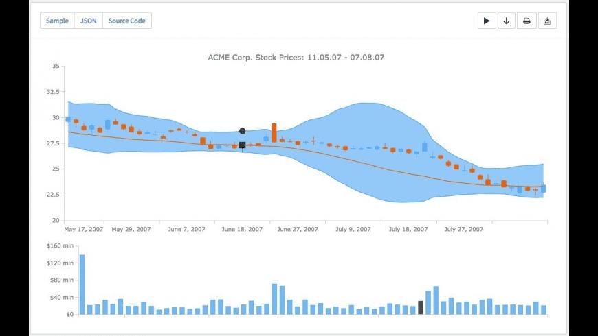 AnyChart for Mac - review, screenshots