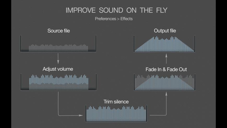 MIDI to MP3 for Mac - review, screenshots