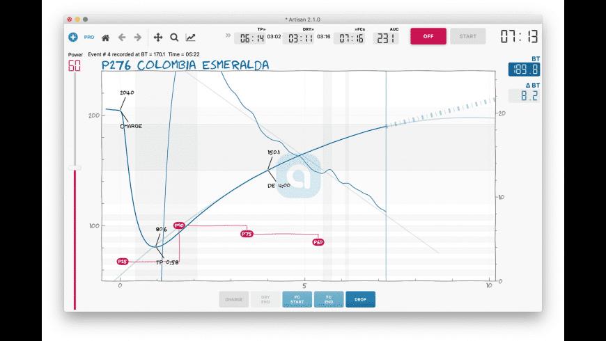 Artisan for Mac - review, screenshots