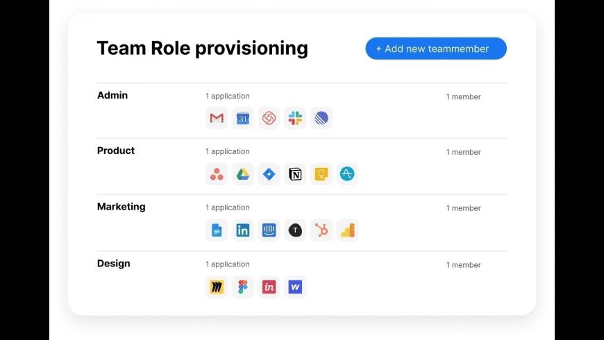Sidekick for Mac - review, screenshots