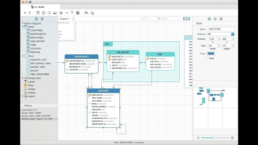 Navicat for Oracle for Mac - review, screenshots