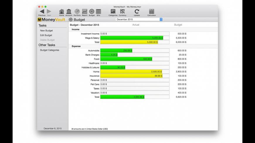 MoneyVault for Mac - review, screenshots