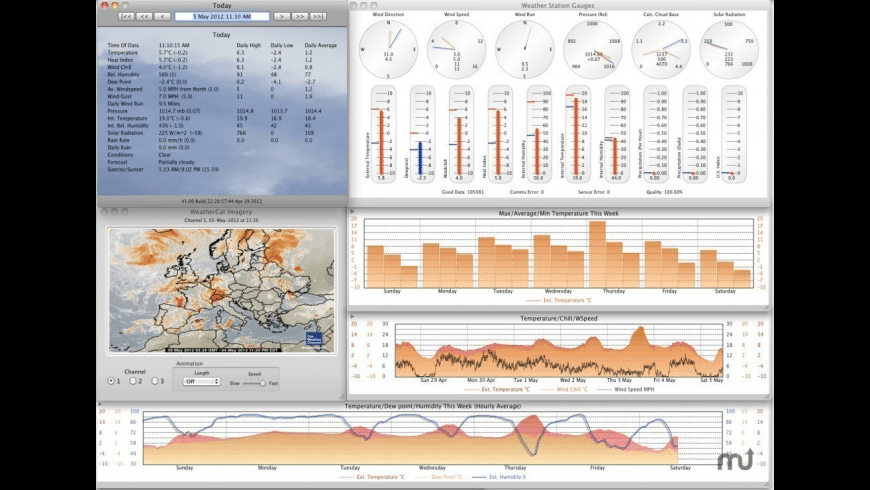 WeatherCat for Mac - review, screenshots