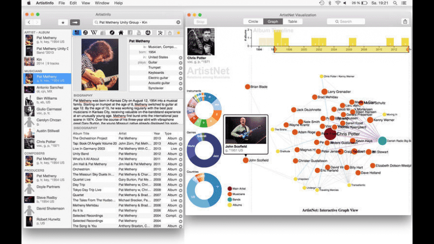 ArtistInfo for Mac - review, screenshots