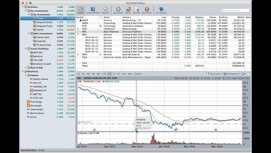StockMarketEye for Mac - review, screenshots