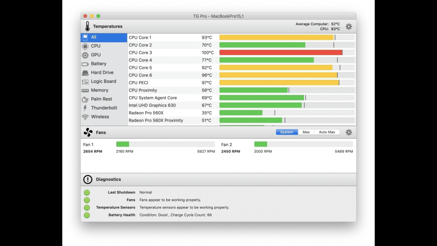TG Pro for Mac - review, screenshots