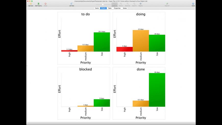 HyperPlan Pro for Mac - review, screenshots