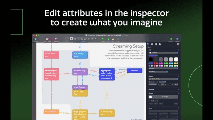 OmniGraffle Pro for Mac - review, screenshots