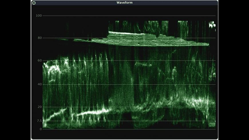 ScopeBox for Mac - review, screenshots
