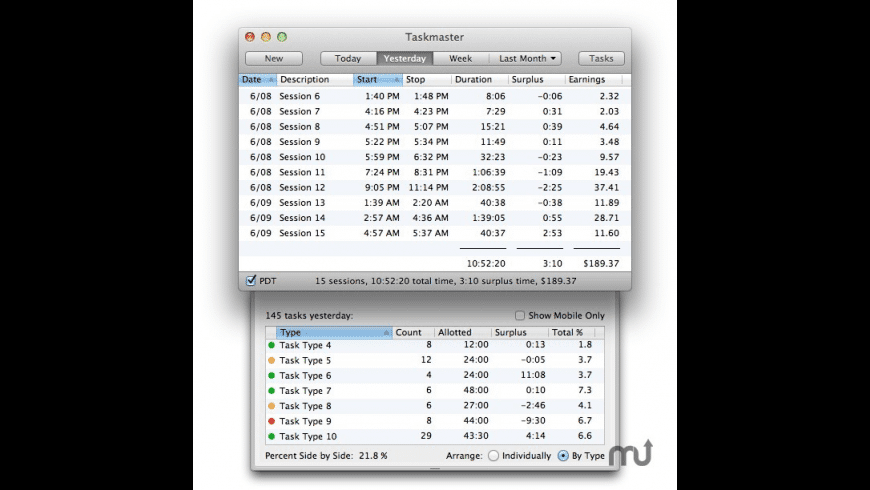 Taskmaster for Mac - review, screenshots