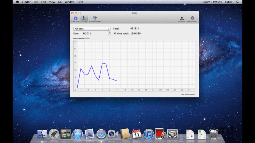 Typingstats for Mac - review, screenshots