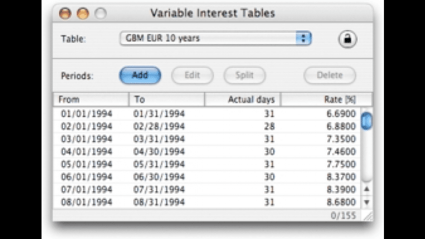 FinKit Interest Tables for Mac - review, screenshots