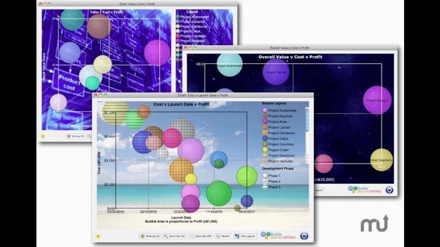 Bubble Chart Pro for Mac - review, screenshots