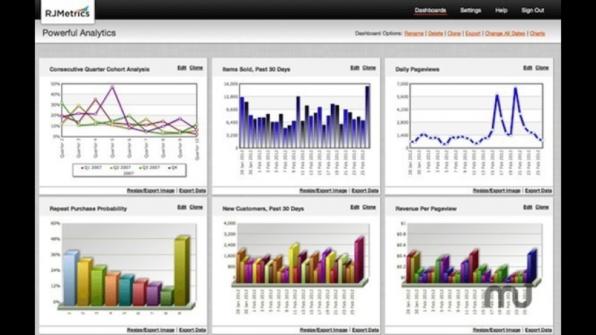 RJMetrics 80/20 Analyzer for Mac - review, screenshots