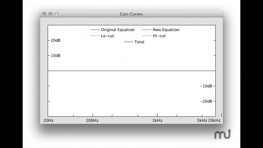 Equalizer for Mac - review, screenshots