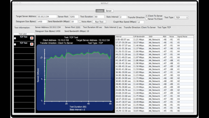 WiFiPerf for Mac - review, screenshots