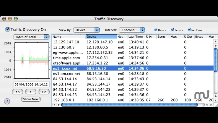IPNetRouterX for Mac - review, screenshots