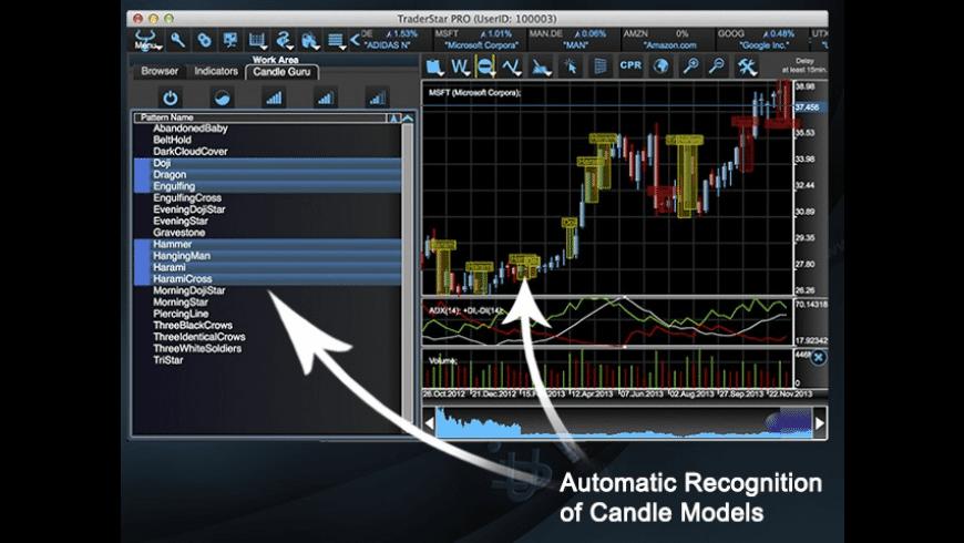 TraderStar for Mac - review, screenshots