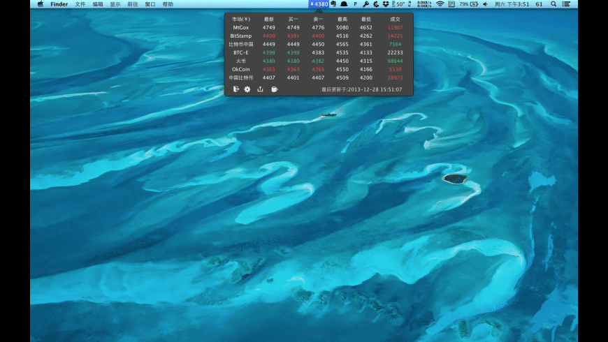 BitNow for Mac - review, screenshots