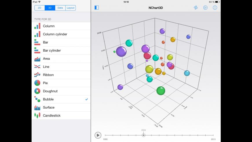 NChart3D for Mac - review, screenshots